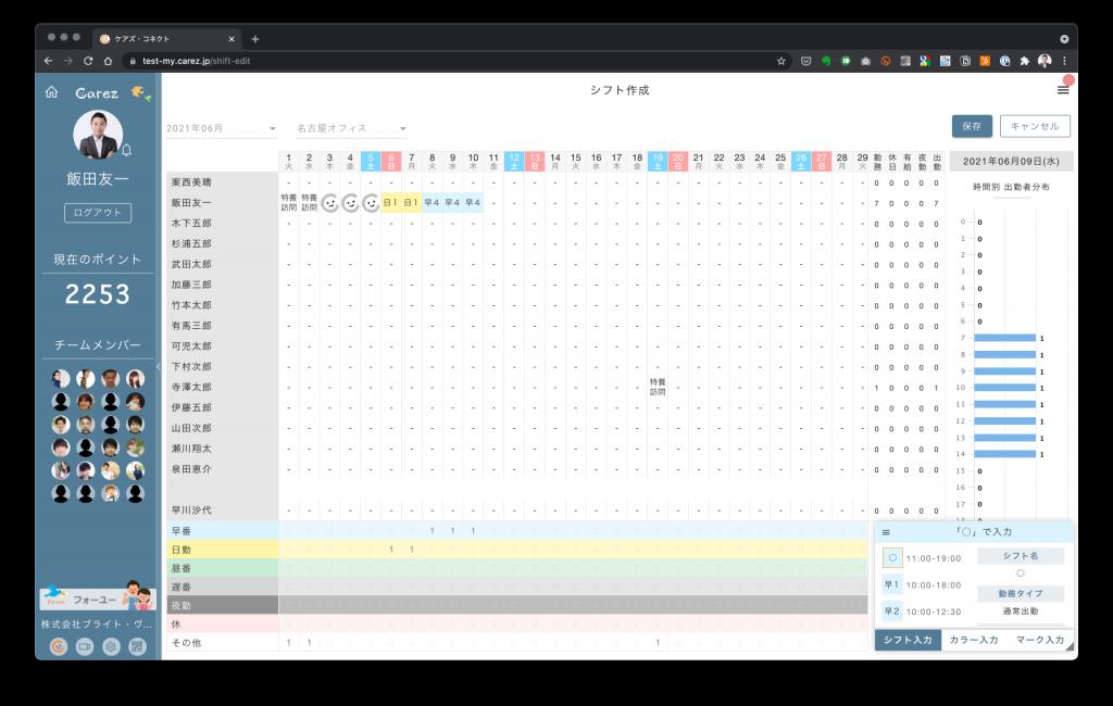 ケアズ・コネクトのシフト表作成画面